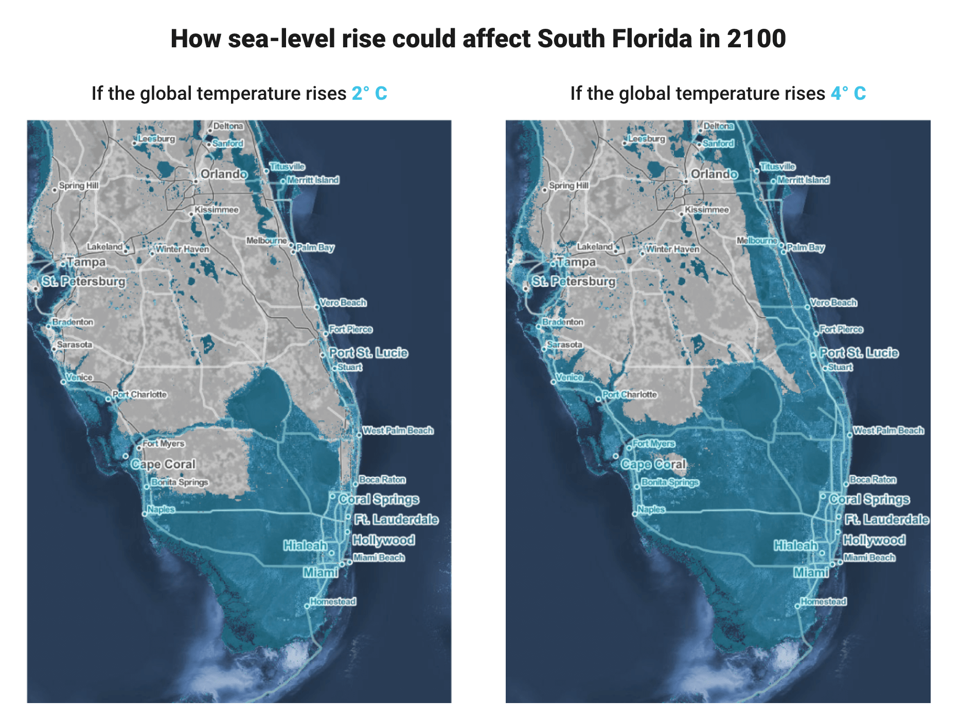 Miami Sea Levels